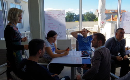 ABC training management planning