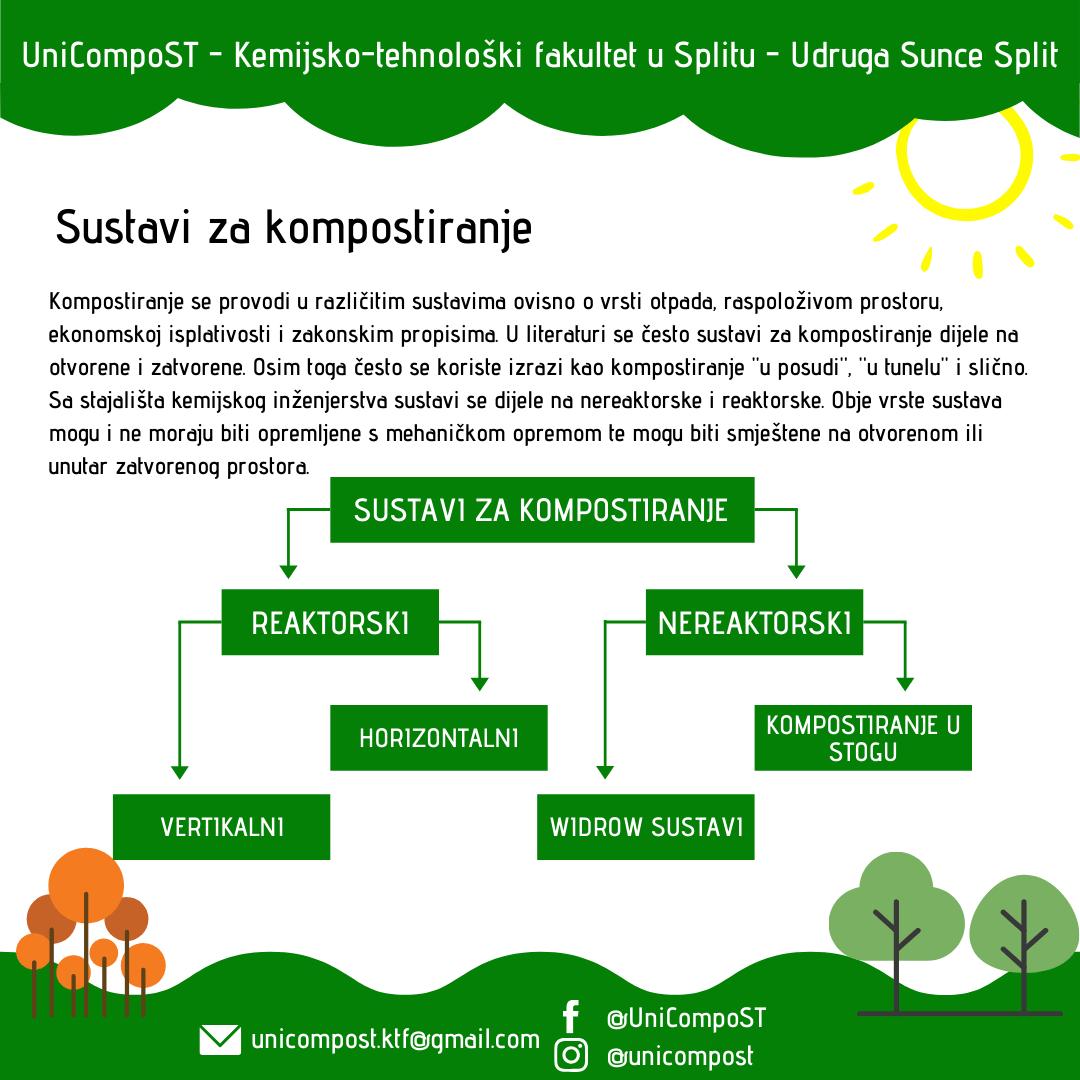 UniCompoST priručnik o kompostiranju